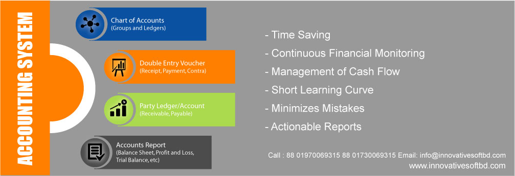 Innovative Soft Accounting Softwere